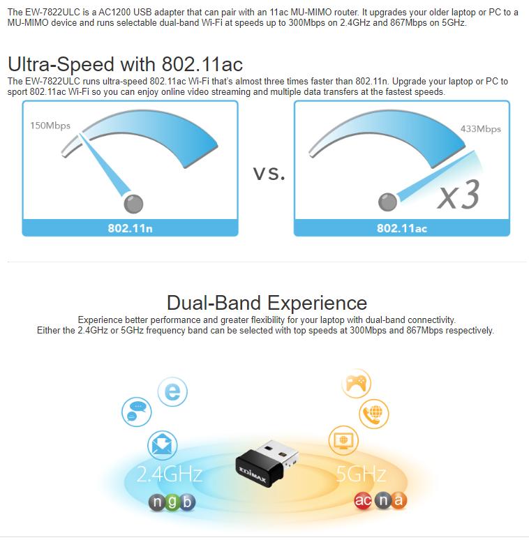 Edimax AC1200 wifi_Description